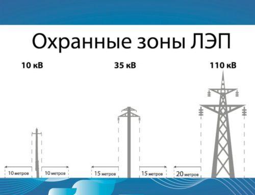 В краснодарском энергорайоне зафиксировано более 40 фактов нарушения охранной зоны ЛЭП